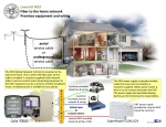 Fiber-to-the-home premises equipment and wiring. Click image to view larger.