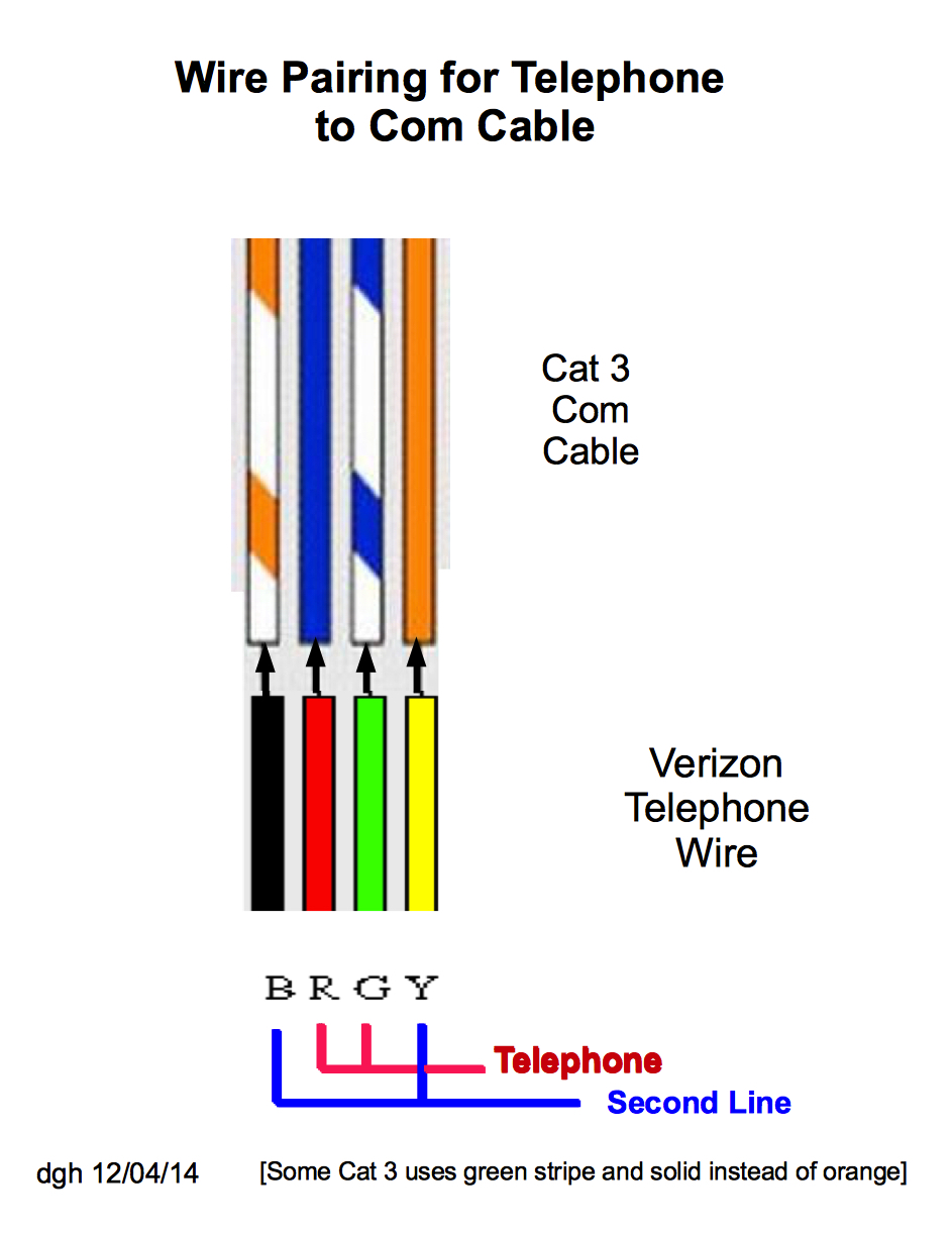 Telephone Wire Color Code Diagram